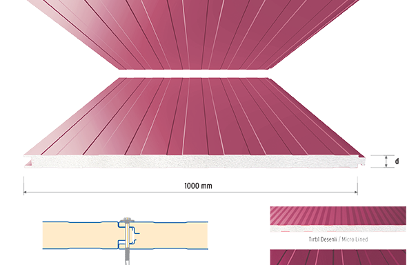Standart Cephe Paneli